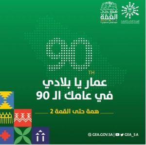 اليوم الوطني( 90عام) نماء وإزدهار وسياسة اقتصادية حكيمة